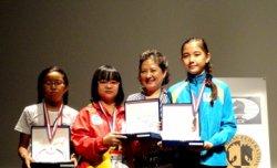 Қызылордалық шахматшы Азия чемпионатының қола жүлдесін иеленді
